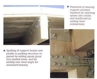 Concrete Repair - Post Tension